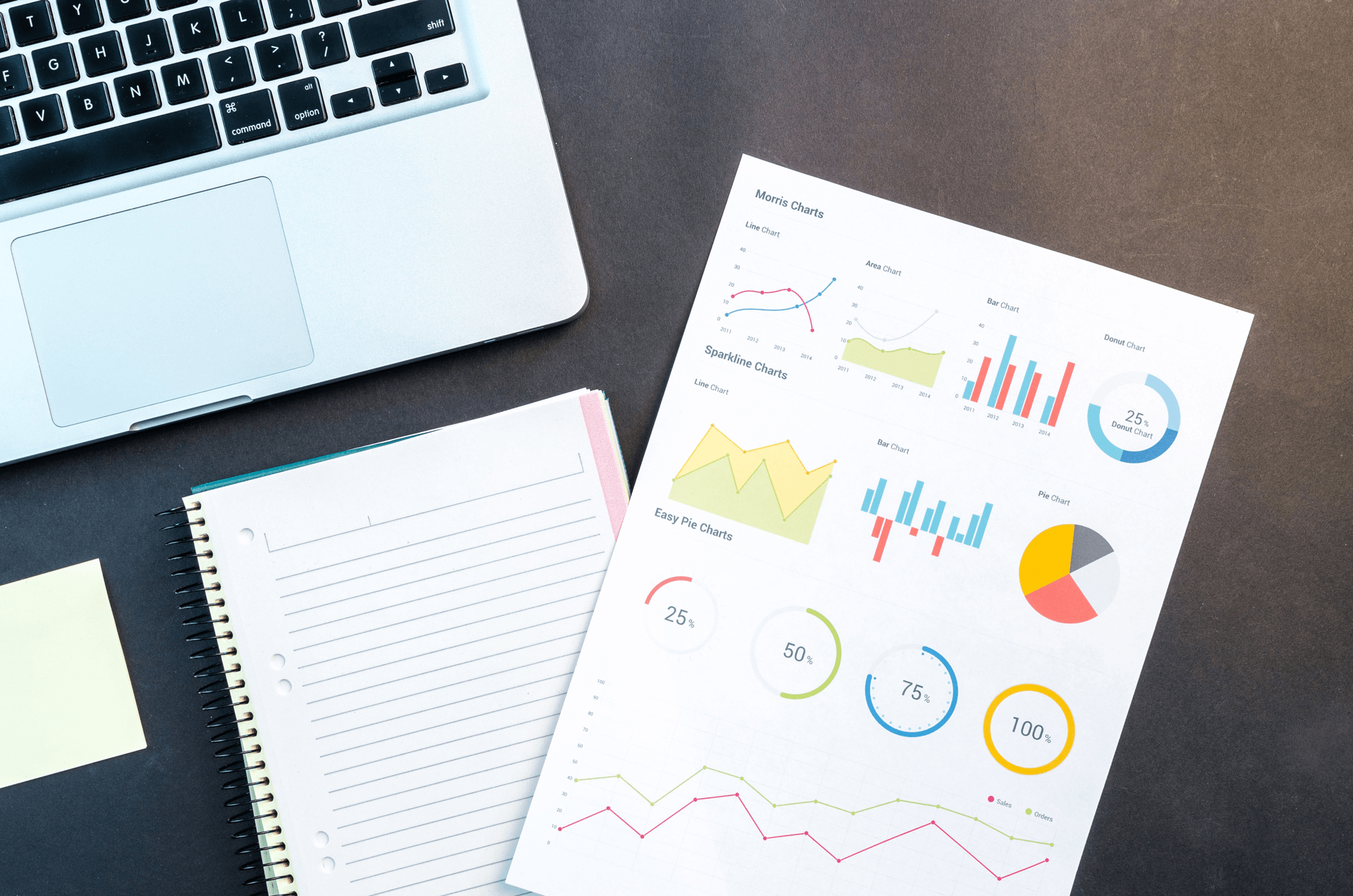 Verder gaan met KAIZEN en procesgedreven Business Analytics